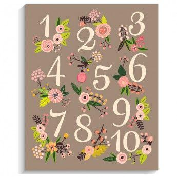 Floral Numbers Print