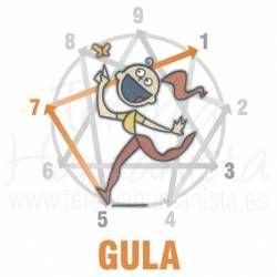 Eneatipo 7: Gula - El entusiasta