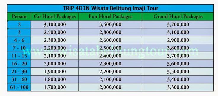 Paket Perjalanan Wisata Pulau Belitung bersama Imaji Tour - 4 Hari 3 Malam bersama Wisata Belitung Imaji Tour, kami akan membawa anda menuju destinasi-destinasi pilihan dengan servis yang maksimal.