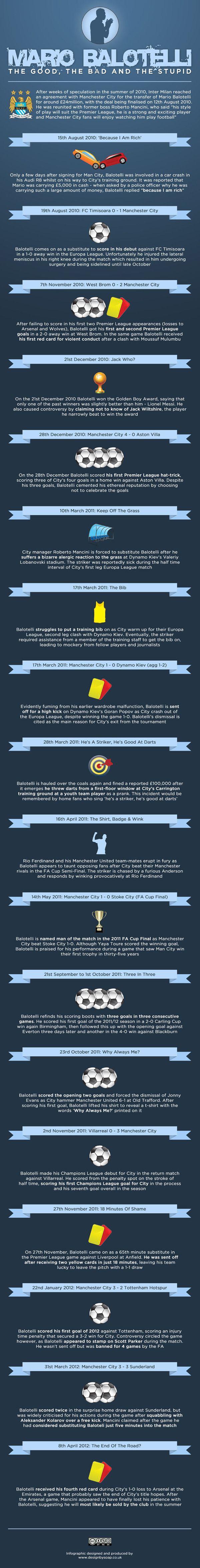 42 Best Ideas About Balotelli On Pinterest Football Semi Final