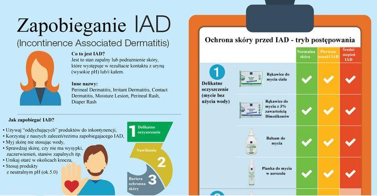 (IAD) - Incontinence Associated Dermatitis.Ochrona skóry przed IAD - tryb postępowania Oszczędzaj czas i pieniądze dzięki trzem prostym wskazówkom.  Pozwoli Ci to na dostarczenie każdemu rezydentowi najlepszej możliwej ochrony w trakcie codziennej opieki nad osobami zmagajacymi się z inkontynencją.