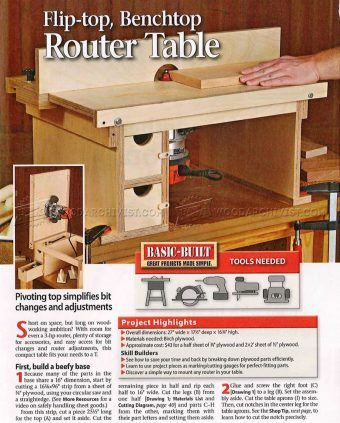 #2020 Benchtop Router Table Plans - Router