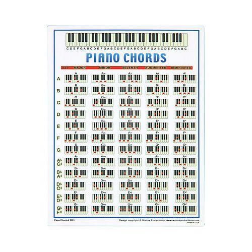 Более 25 лучших идей на тему «Piano chart» на Pinterest Игра на - piano chord chart