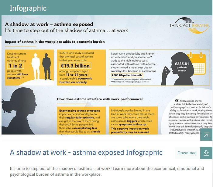 Experiencing #asthmasymptoms can get in the way of people doing their jobs. - #Asthma