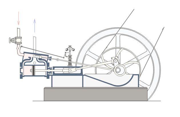 Máquina térmica - Wikipedia, la enciclopedia libre