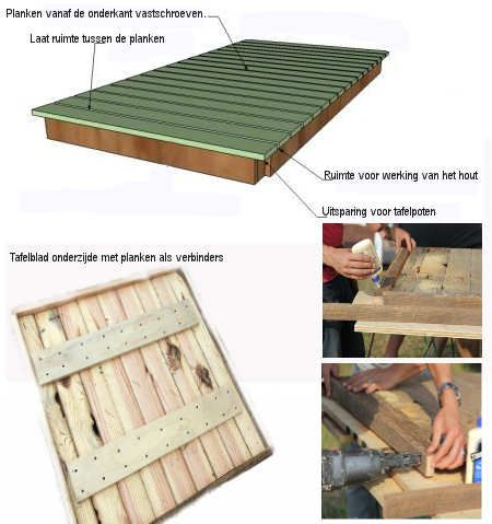 Tafelblad van steigerhout sloophout of pallets.