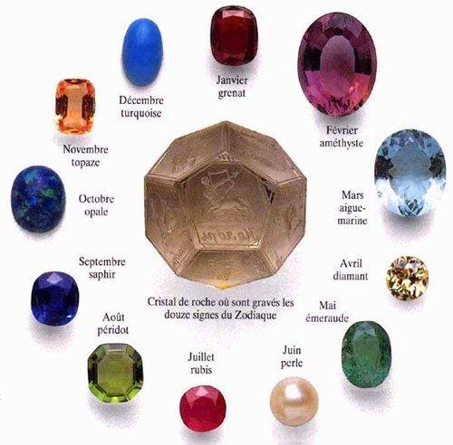 Perles & pierres précieuses... - + d'infos page 31-32-33