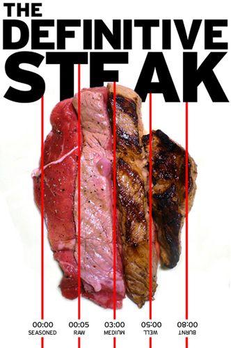 Tiempos de cocción del steak
