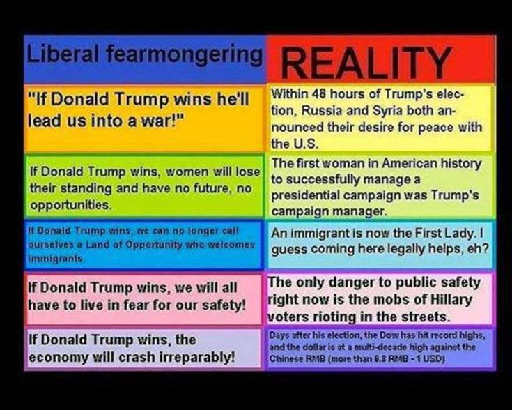 Liberal Fear vs Reality Explained In EPIC Chart | The Federalist Papers
