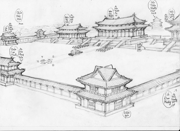 artistic rendition of the central part of Thăng Long Imperial citadel in the Lý dynasty. The style shows influences of the Tang-Song dynasty