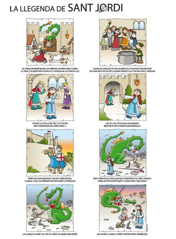 La leyenda de Sant Jordi para niños. Viñetas que narran la historia de Sant Jordi