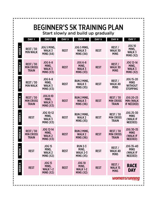 Beginner's 5K training plan | !!@RunWomanRun!!! | 5k ...