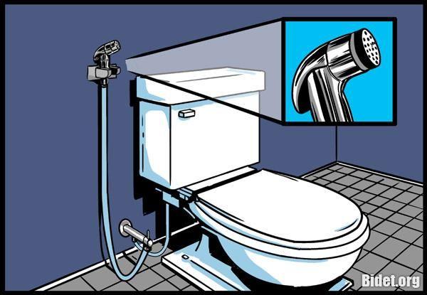 Hand Held Bidet Sprayer Bidet Sprayer Bidet Bidet Toilets