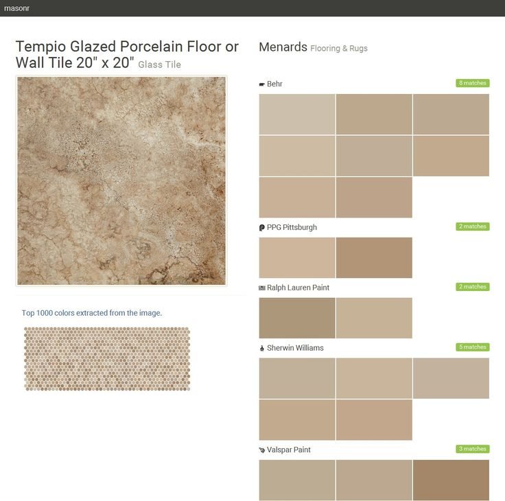 Tempio Glazed Porcelain Floor Or Wall Tile 20 X 20 Glass Tile