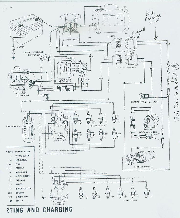 1978 mustang ii wiring diagram