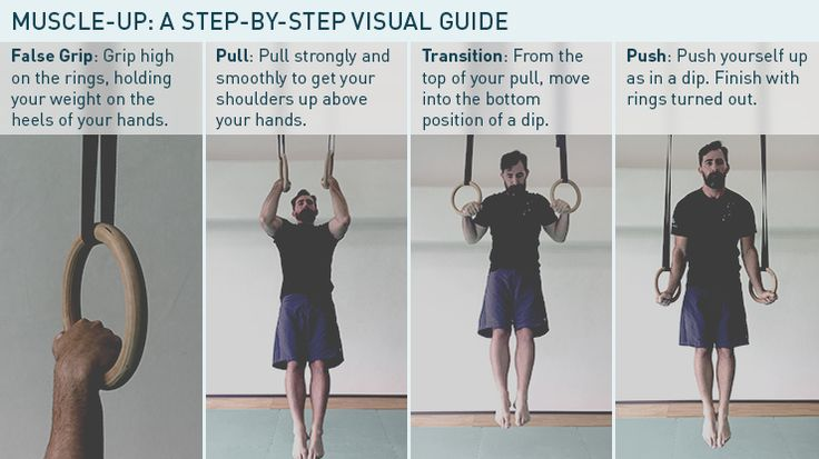 Muscle-Up tutorial