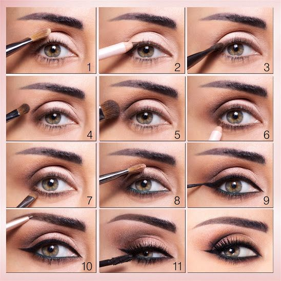 How To Apply Eye Shadow For Beginners Step By Step