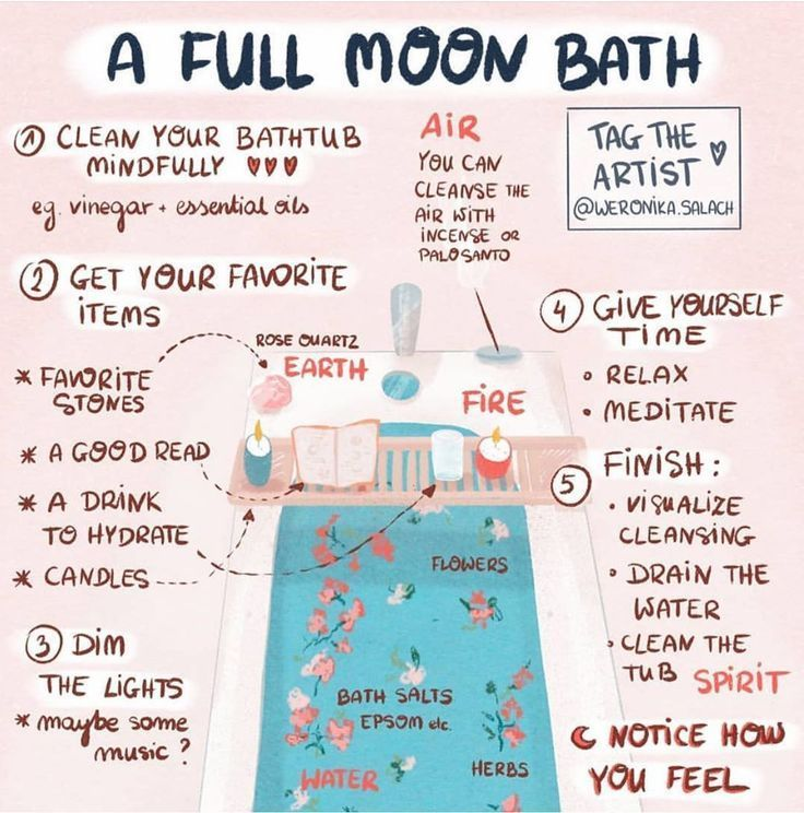What Better Way To End A Sunday Than With A Full Moon Bath Ritual Set Intentions For The New Moon In 2021 New Moon Rituals Rituals Set Wiccan Witch