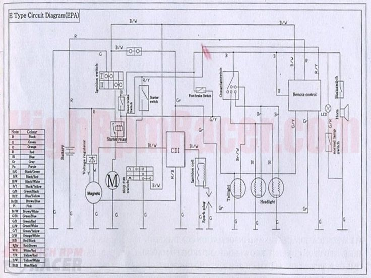 Chinese Atv 110 Wiring Diagram Best Of Loncin 110Cc ...