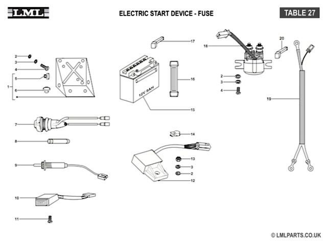 (27) - ELECTRIC START DEVICE-FUSE-BATTERY - Tasso LML Scooter Spare Parts