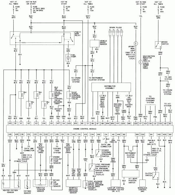 15+ 95 Civic Engine Wiring Diagram | Honda civic engine, Honda civic, 2000  honda civicPinterest