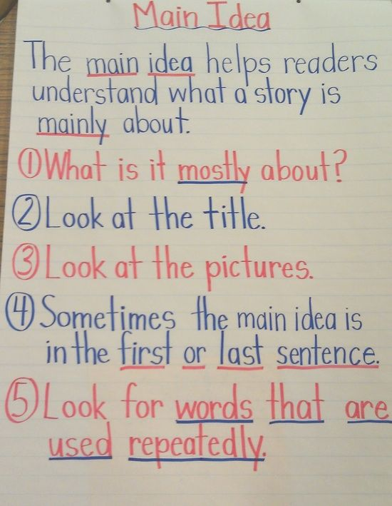 244 best images about Anchor Charts on Pinterest | Anchor ...