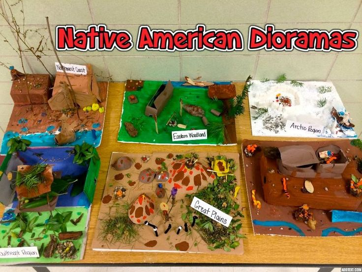 the {ART} of learning: Project: Annual Native American Dioramas