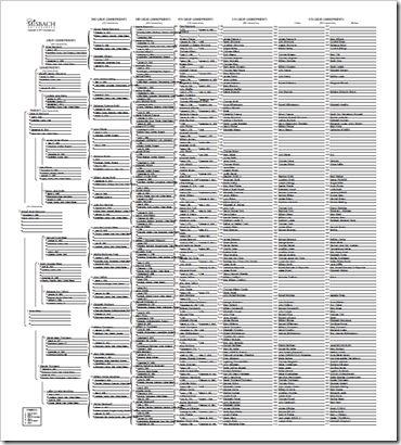 CreateFan.com 9-generation chart | Genealogy Forms ...