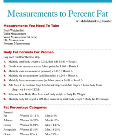 body fat percentage 3 site formula