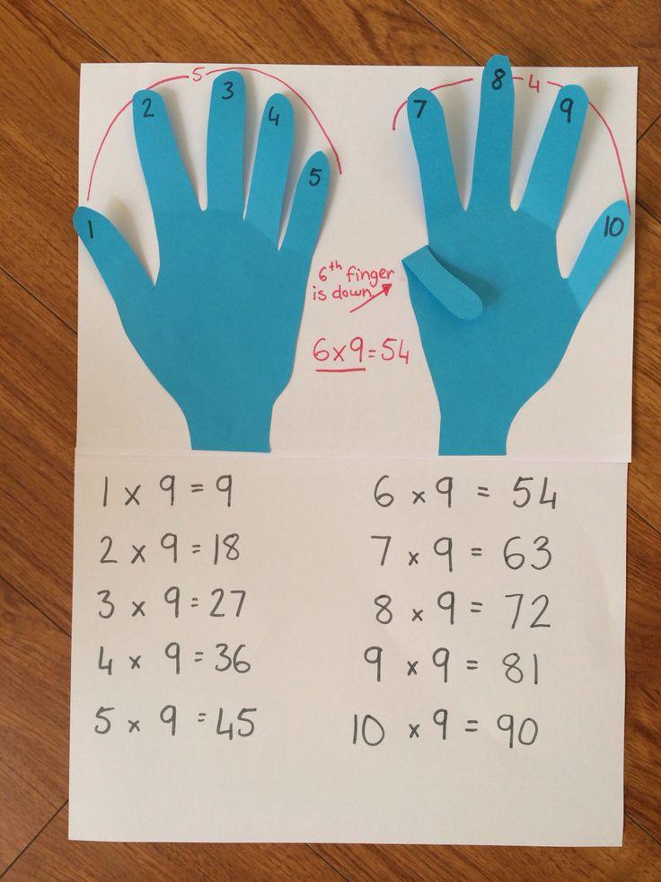 super idée, l'affiche pour s'aider de ses doigts pour ceux qui ne mémorisent pas la table de 9...