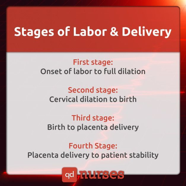 americanpregnancy.org/labor-and-birth/first-stage-of-labor/