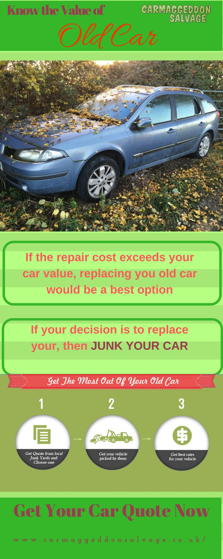 23 best Scrap & Salvage Car Quotes images on Pinterest | Car ...