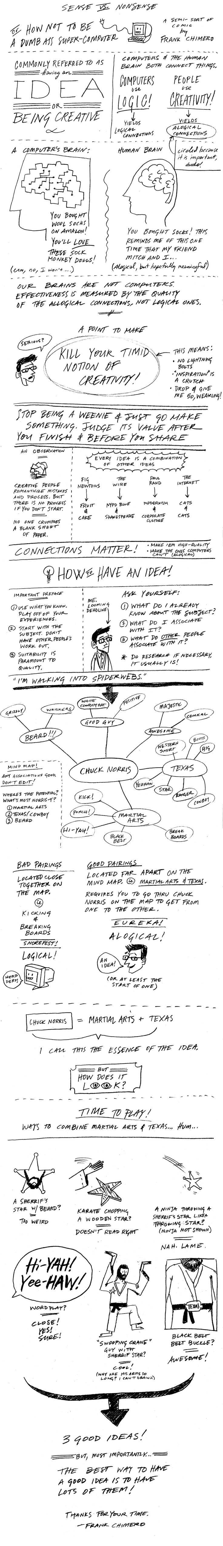 Frank Chimero- a beautiful essay on 'How to Have an Idea' It is set up almost like a sequential art piece aka comic.