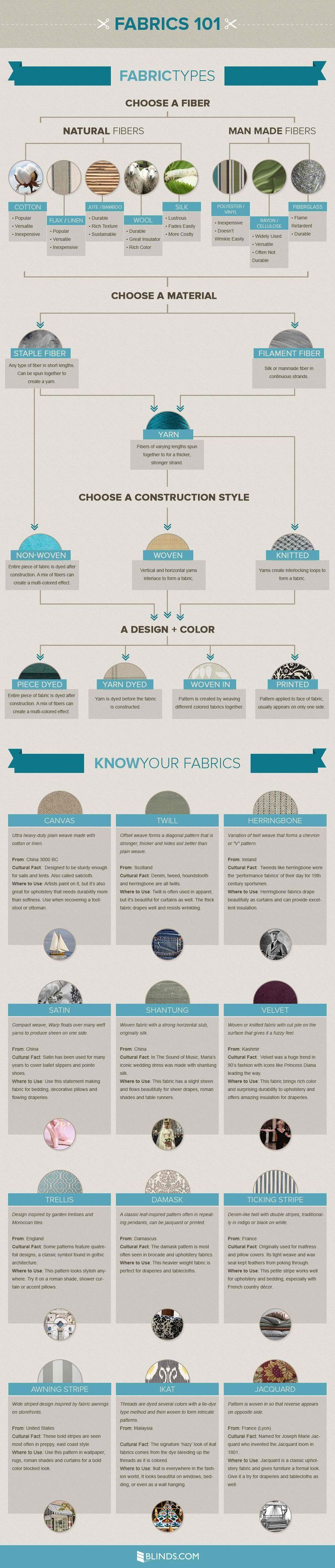 386 Best Home Decor Interior Design Dream Home Images