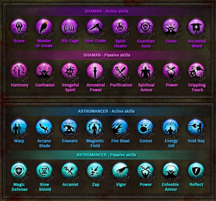 Dungeon Hunter 3 Skills Icons by Panperkin on DeviantArt