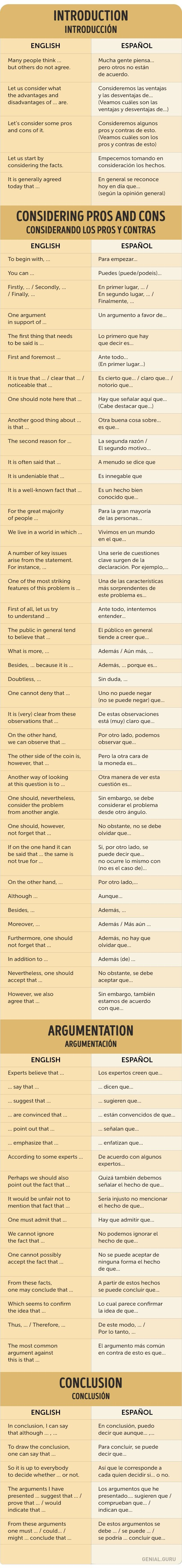 50 Frases en inglés para sobresalir en cualquier debate
