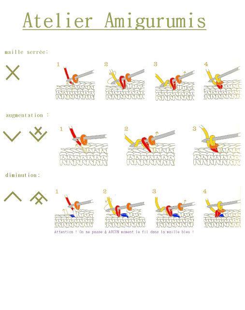 Lixy no Amigurumi: Onigiri : english pattern !