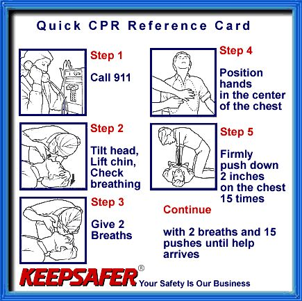 american heart association cpr manual
