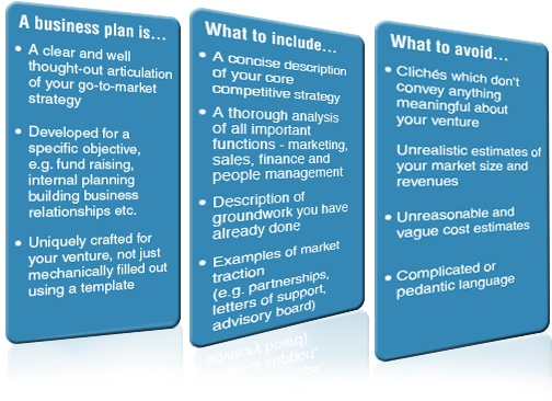 Best Business Plan Images On   Business Planning A