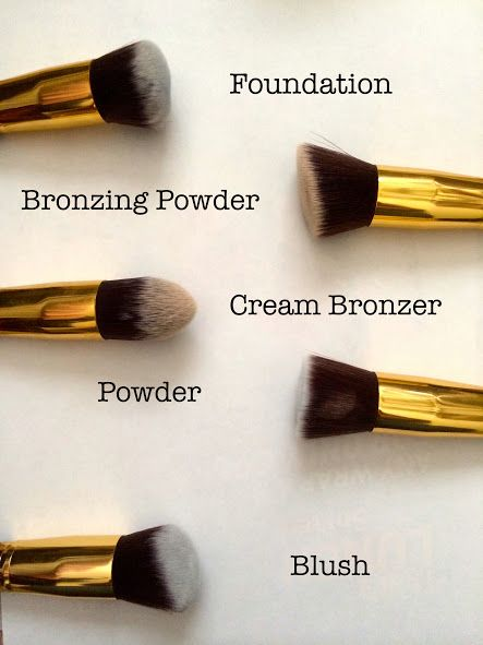 Very helpful if you have recently purchased Jessup Brushes! This shows you which one is for what. Found this image on Google.