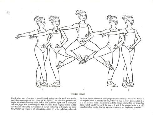 Website with lots of coloring pages for dance - actions broken down into steps with descriptions.  Would be great for level 1's and 2's!