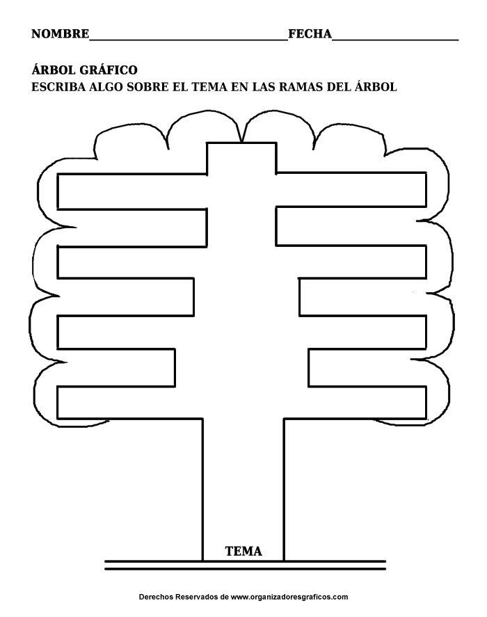 Mapa conceptual en forma de arbol