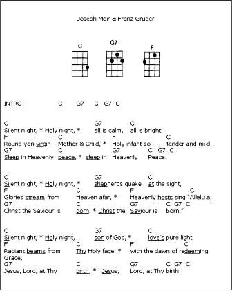 Attractive Chords For O Holy Night On Guitar Photos - Basic Guitar ...