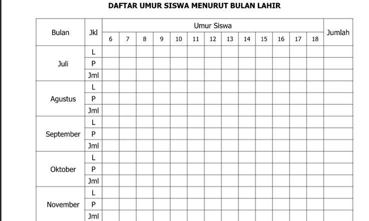 Referensi Contoh Daftar Umur Siswa Menurut Bulan Lahir untuk Administrasi Guru Wali Kelas