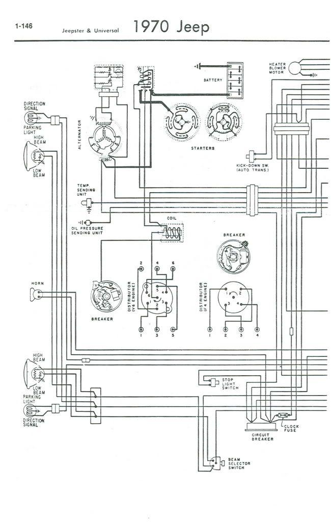 1969 Jeep Commando Wiring Diagram - Fuse Diagram For 1997 Subaru for Wiring  Diagram SchematicsWiring Diagram Schematics