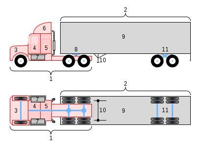 cartoon semi truck patterns   Semi-trailer truck - Wikipedia, the free encyclopedia