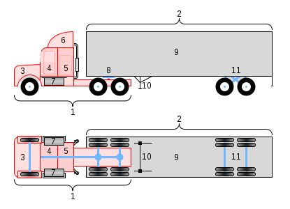 cartoon semi truck patterns | Semi-trailer truck - Wikipedia, the free encyclopedia