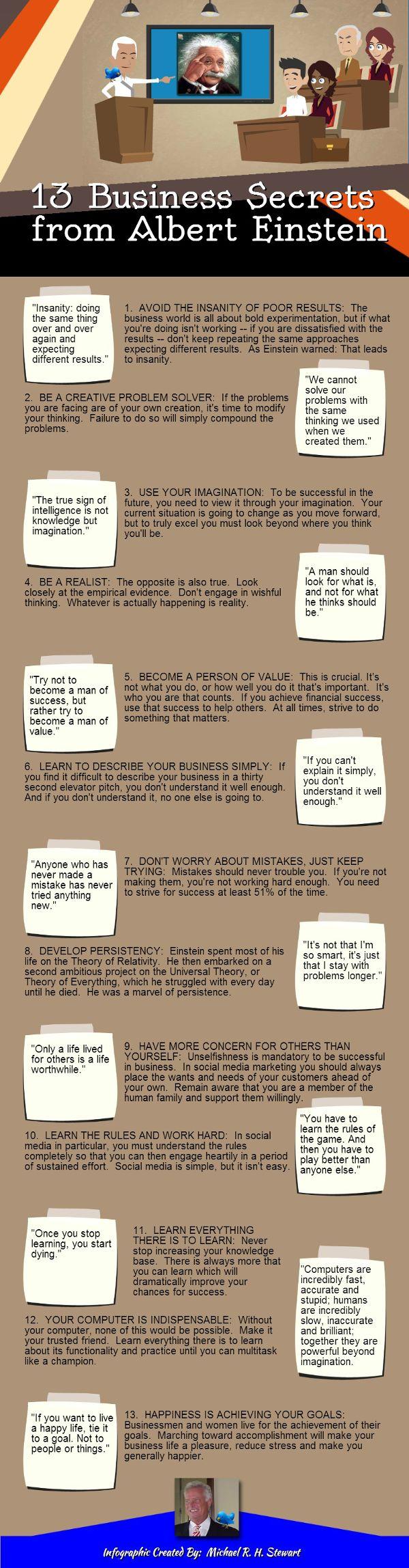 13 Secretos para los Negocios por Einstein