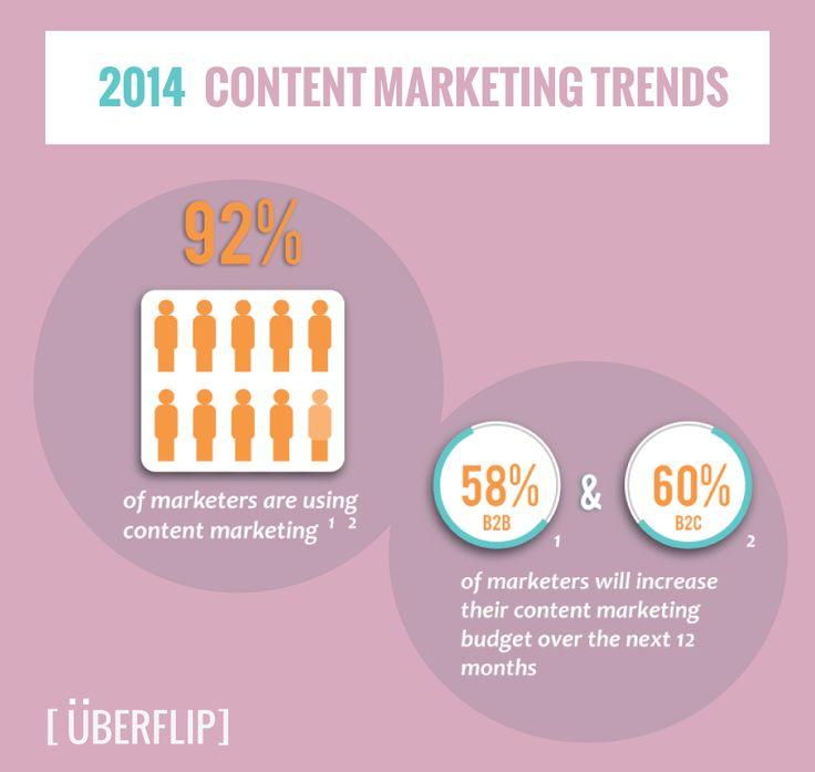 """Perché l'espressione """"Content is the king"""" è ormai il mantra delle aziende che vogliono essere presenti online? Perché i contenuti generano visibilità (e valore)."""
