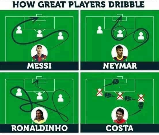 """Cara """"Dribble"""" bola tiap pemain berbeda. Diego Costa. Lol"""